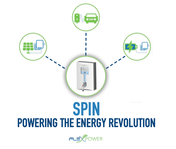 Spin - Flex Power